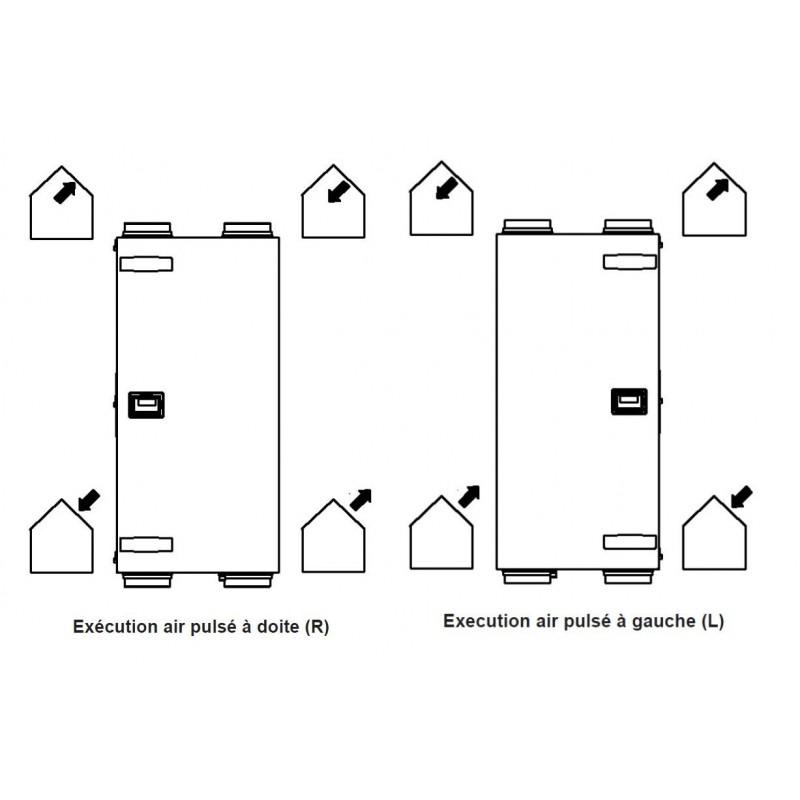Vmc double flux zehnder comfoair 200 for Vmc double flux zehnder