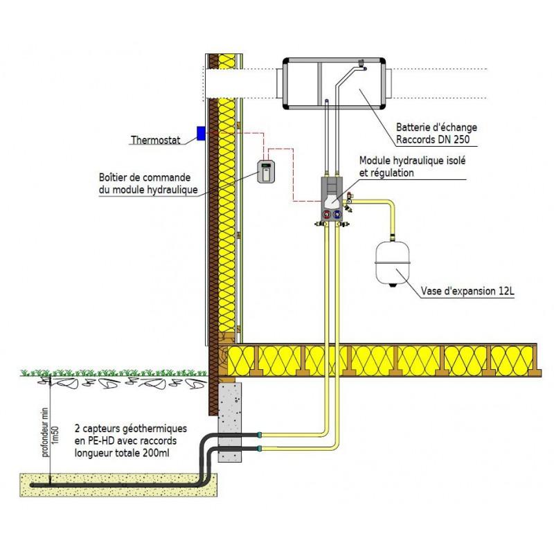 Kit puits canadien eau glycol e helios 2x100ml - Kit puit canadien ...