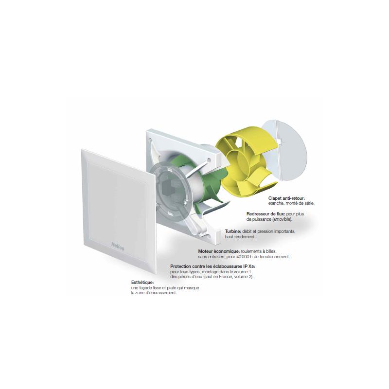 extracteur ponctuel m1 120 helios fiabishop. Black Bedroom Furniture Sets. Home Design Ideas