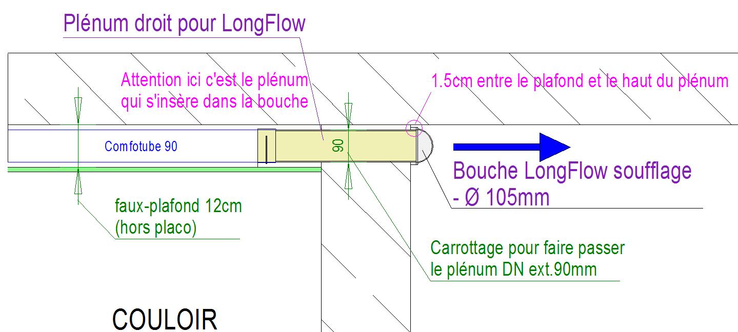 Pl num droit dn 90 pour bouche longflow fiabishop - Hauteur minimum plafond ...