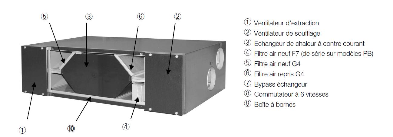 filtres g4 pour vmc double flux kwlec 220. Black Bedroom Furniture Sets. Home Design Ideas