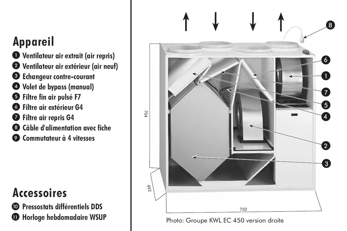 1 filtre f7 pour helios kwl ec 450 500 fiabishop. Black Bedroom Furniture Sets. Home Design Ideas