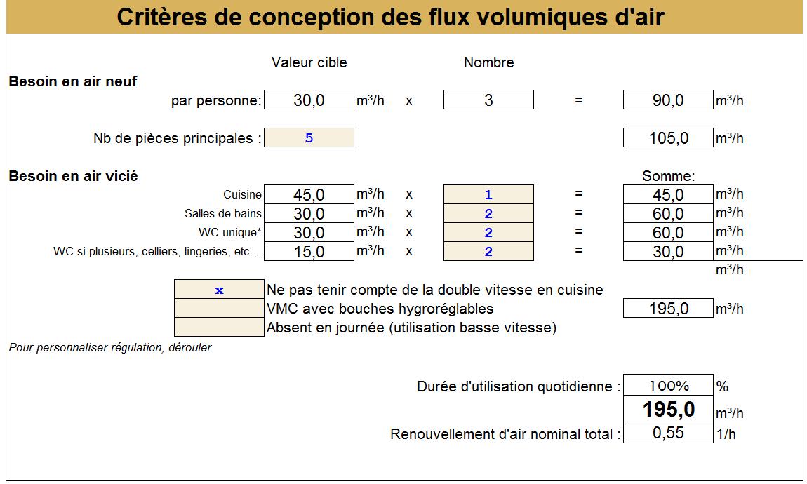 Quel d bit de ventilation pour mon projet fiabishop - Calcul vmc double flux ...